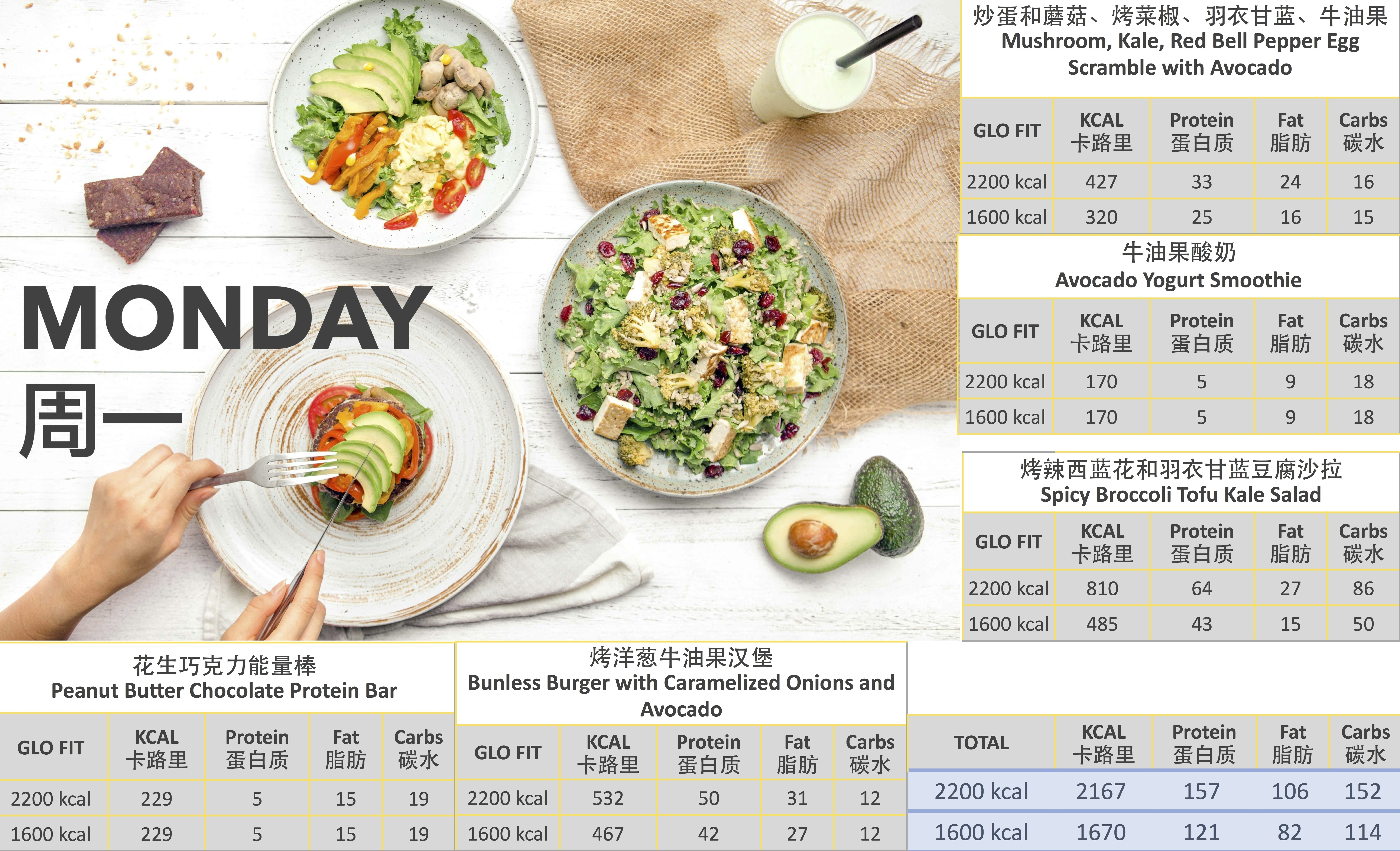 GLO健身达人周餐, GLO FIT meal plan
