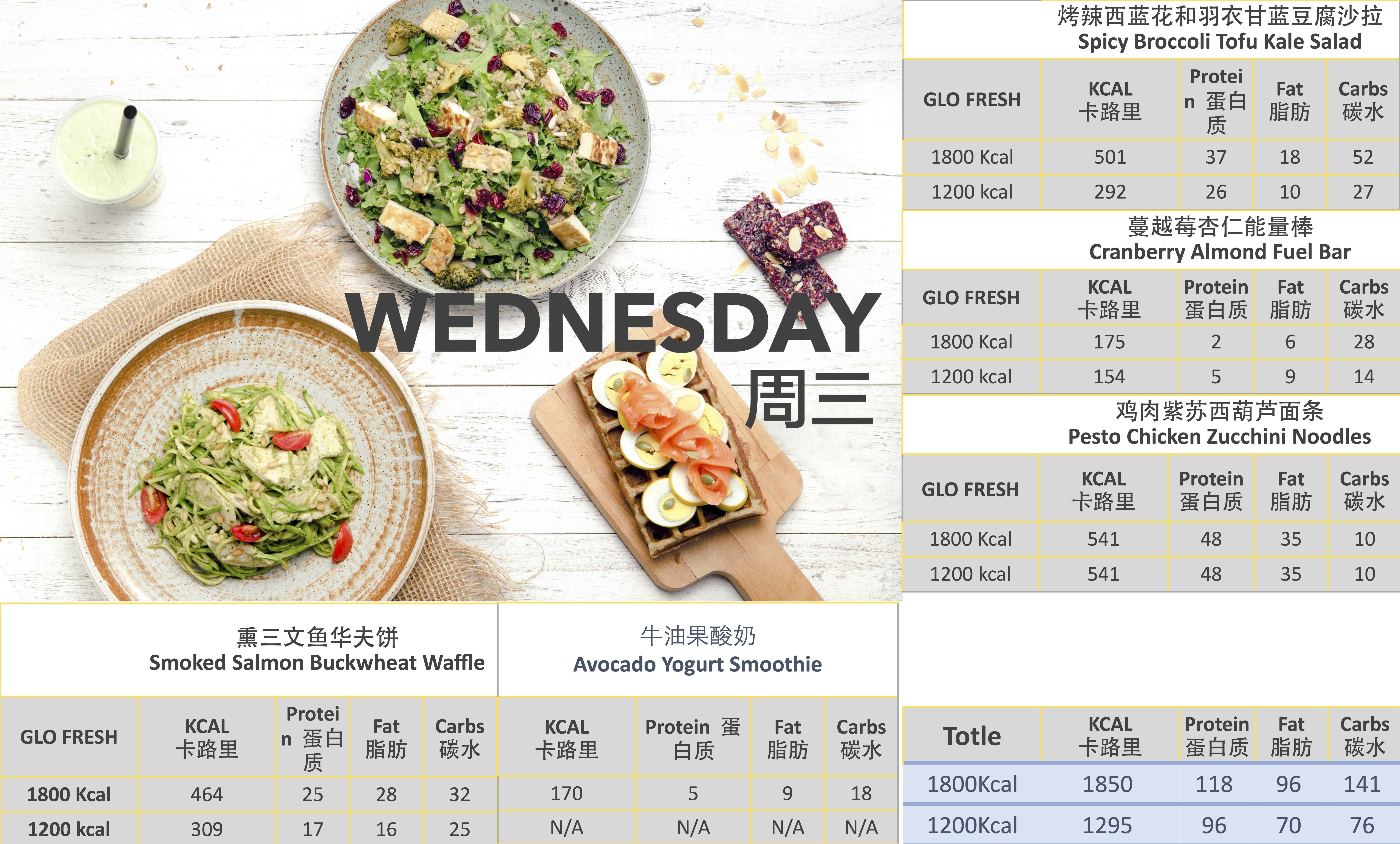 GLO周餐,纤体, GLO FRESH meal plan